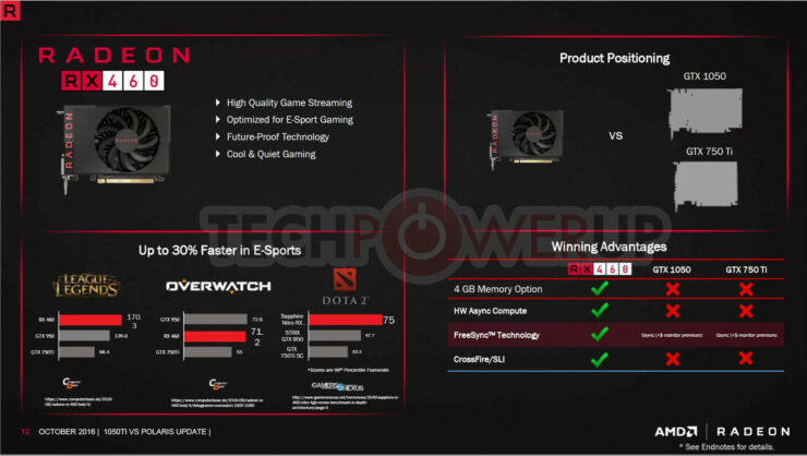amd-radeon-rx-460-vs-gtx-1050_1