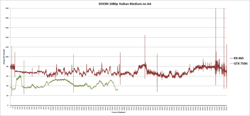 DOOM.Vulkan.Graph