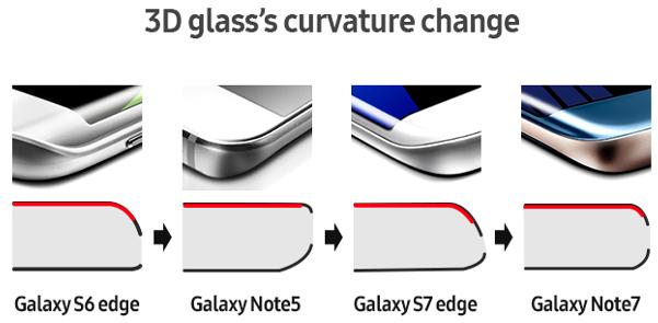 galaxy-note-7-sdi-batteries-2