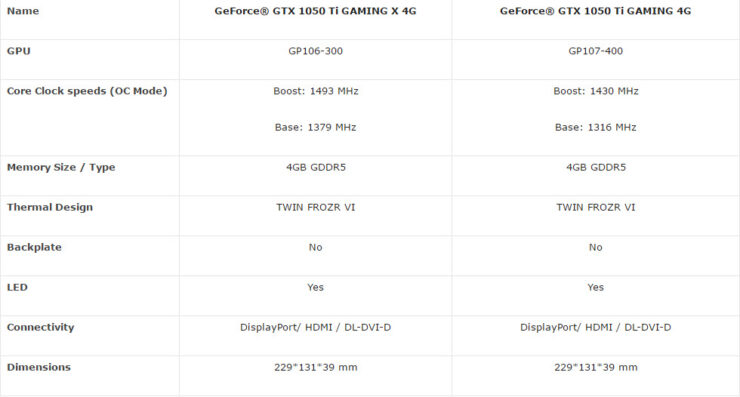 msi-geforce-gtx-1050-series_1