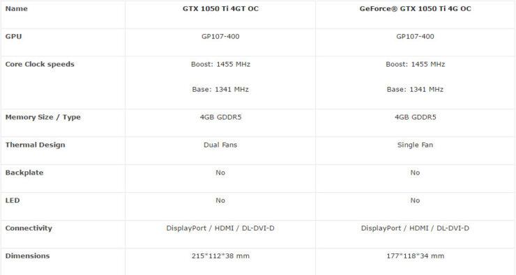 msi-geforce-gtx-1050-series_3