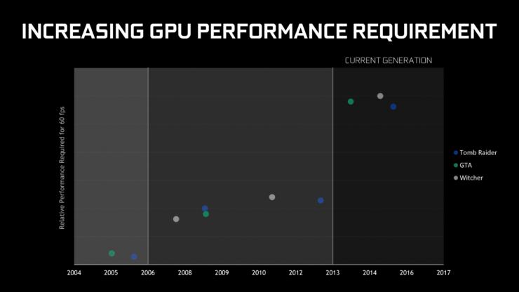 nvidia-geforce-gtx-1050-ti-and-gtx-1050-official_gpu