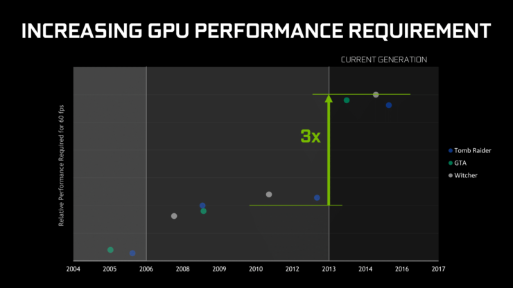 nvidia-geforce-gtx-1050-ti-and-gtx-1050-official_gpu-performance