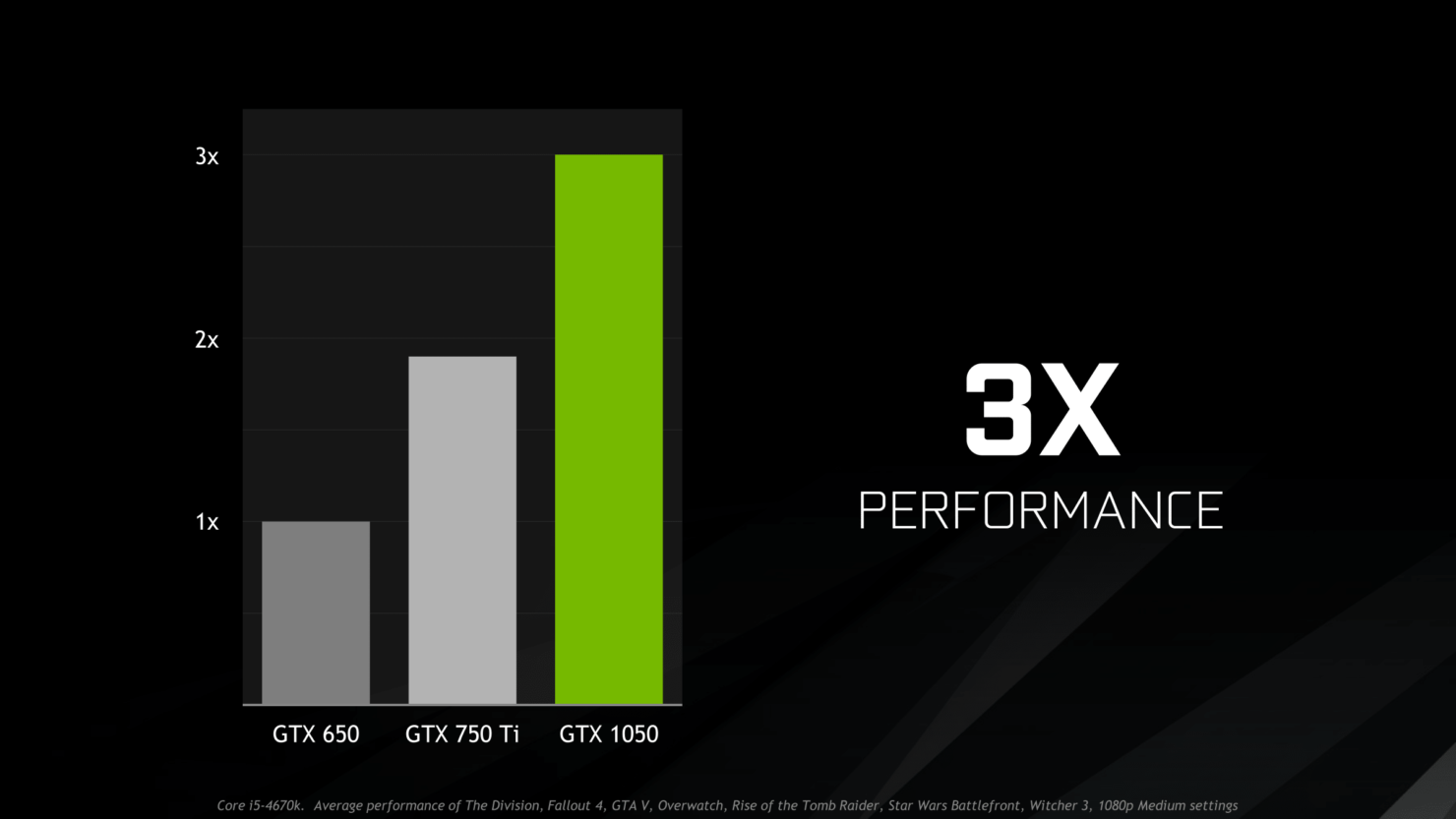 nvidia-geforce-gtx-1050-ti-and-gtx-1050-official_performance