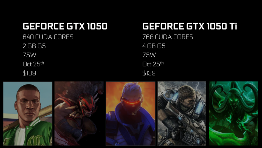 NVIDIA GeForce GTX 1050 Ti and GTX 1050 Official_Specs Price
