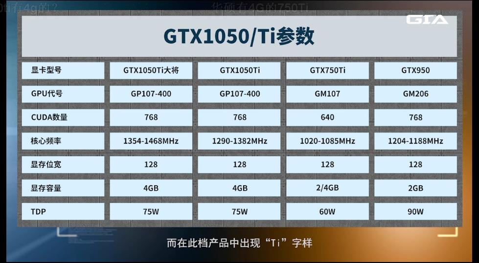 nvidia-geforce-gtx-1050-ti_gaming-performance_specs