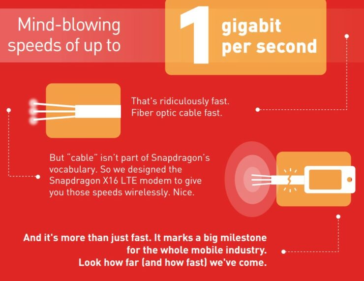 qualcomm-x16-lte-modem-infographic