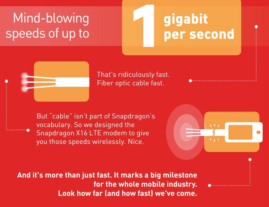 qualcomm-x16-lte-modem-infographic