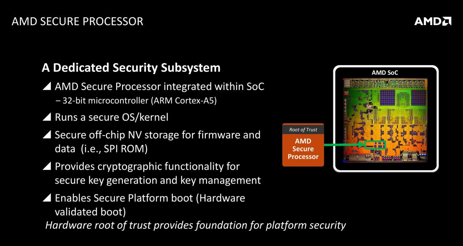 amd-zen-security-coprocessor