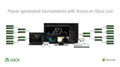 arena_tournaments