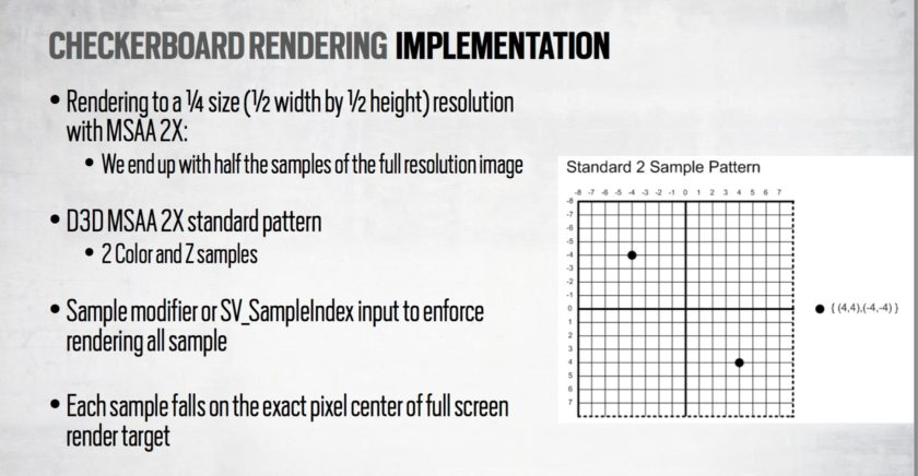 "Concept of ""checkboard rendering"" on PS4 Pro to achieve 4k"
