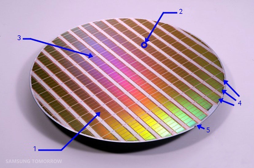 eight-major-steps-to-semiconductor-fabrication-part-1-creating-the-wafer_19767107121_o