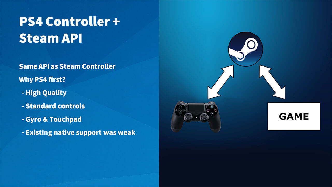 Steam API to Get Full DualShock 4 Support, Allowing You to Customize