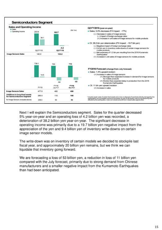 16q2_sonyspeech-page-016