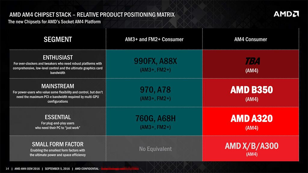 am4-chipset-5
