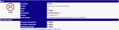 amd-naples-2s-benchmarks-sisoft-sandra-cryptography