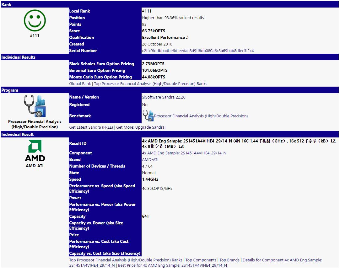 amd-naples-2s-benchmarks-sisoft-sandra-financial-performance
