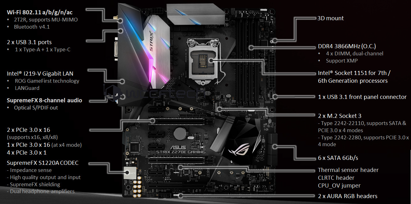 Asus Strix Z270e Gaming Lga 1151 Motherboard Review