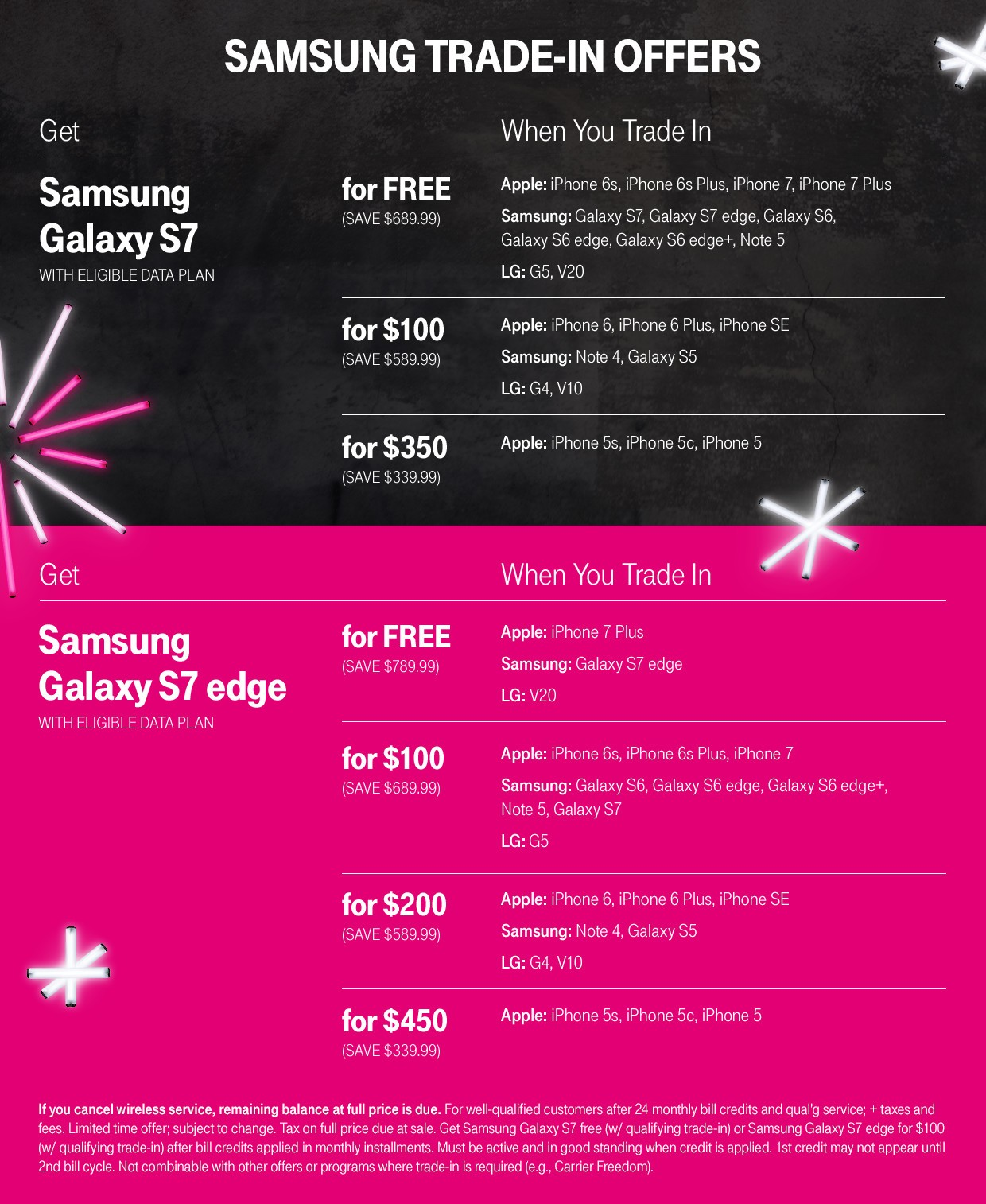 Galaxy S7 S7 edge offers Black Friday (1)