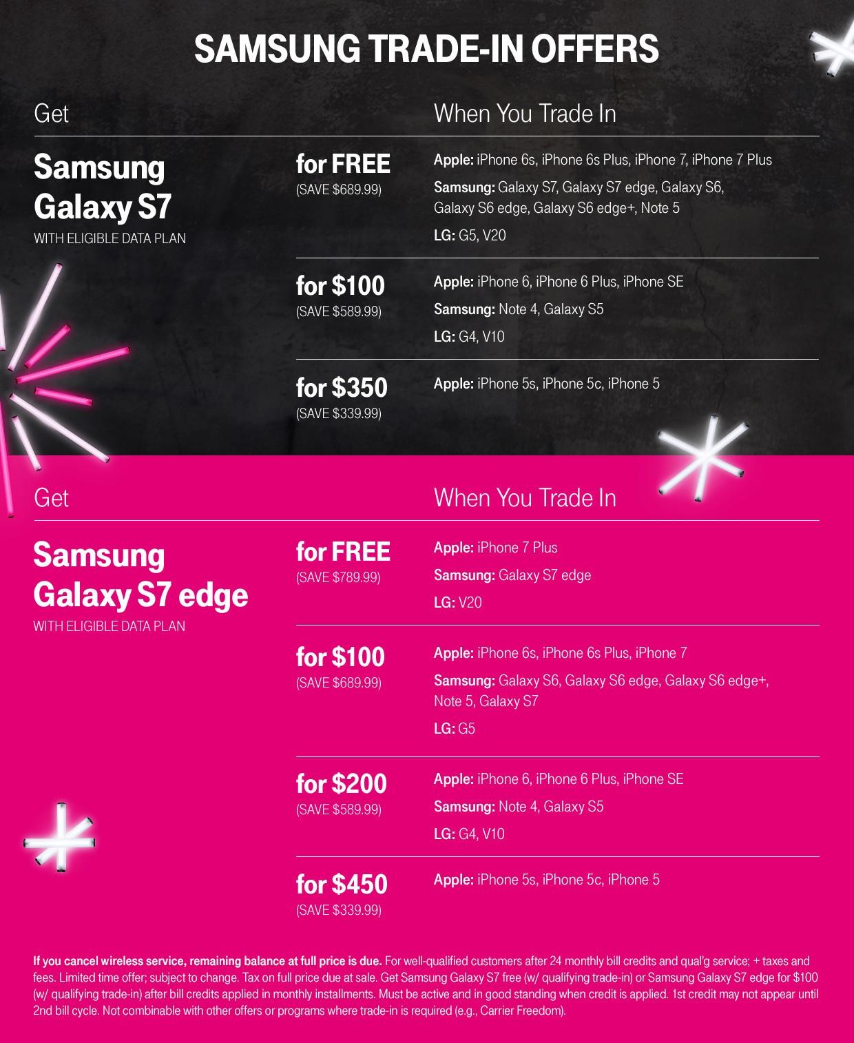 Galaxy S7 S7 edge offers Black Friday (1)