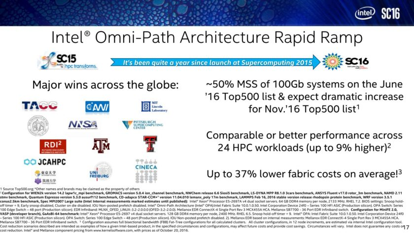 Intel Omni-Path Integrated Rapid Acceleration