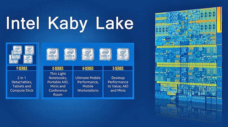 Kaby Lake processors