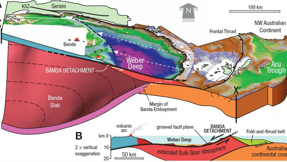 Largest exposed fault on Earth