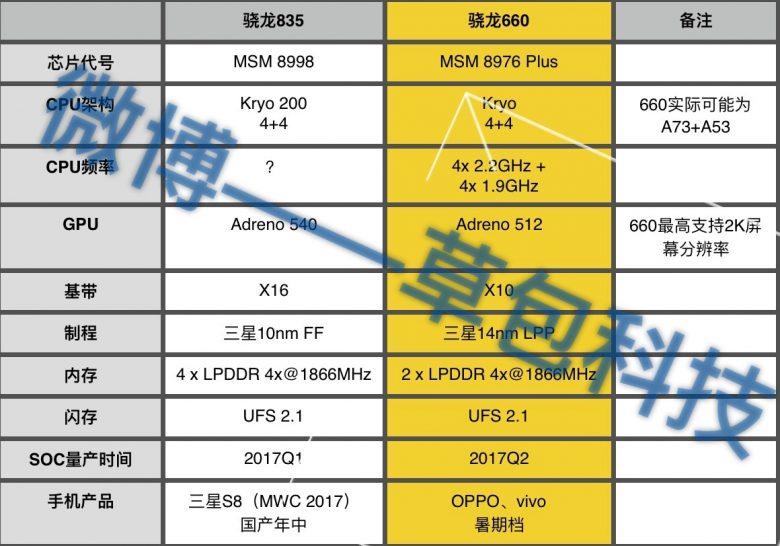 Snapdragon 835 (2)