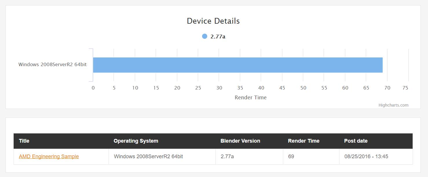 amd-zen-new-blender-benchmark-naples-processor