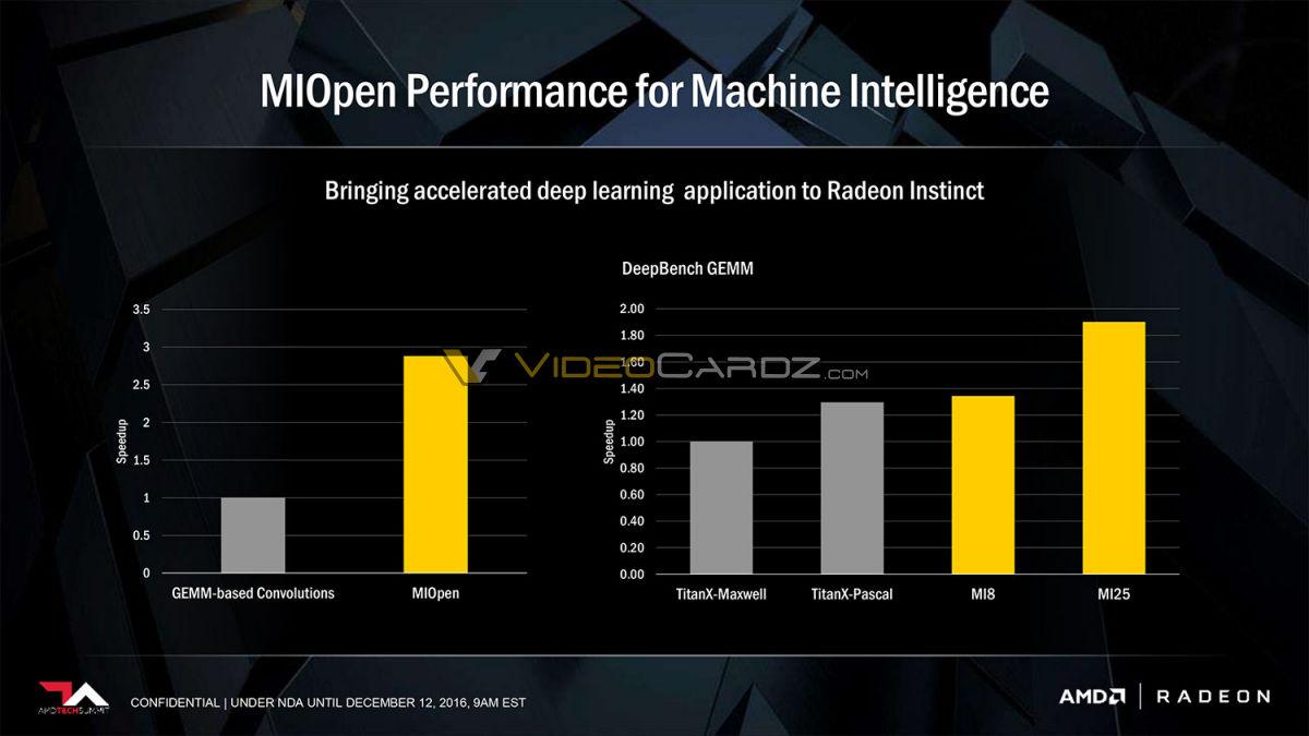 AMD Instinct MI25 Vega Benchmarks