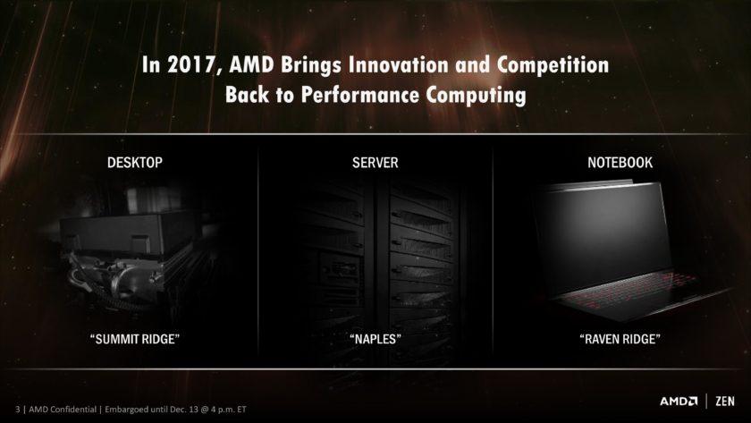 AMD RYZEN ZEN CPU_Market