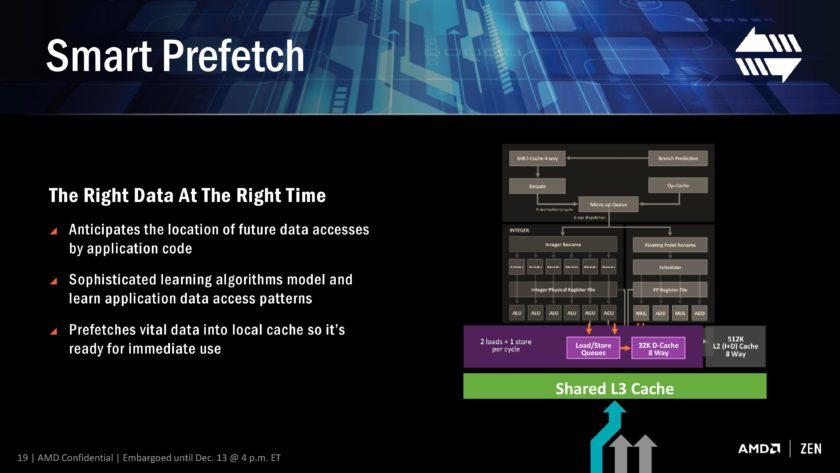 AMD RYZEN ZEN CPU_Smart Prefetch