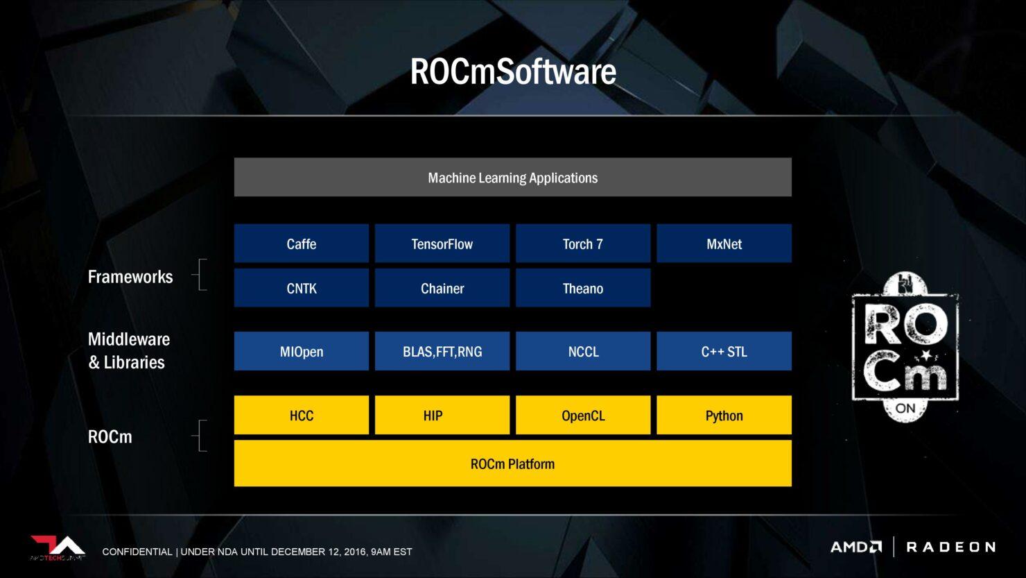 amd-rocmsoftware