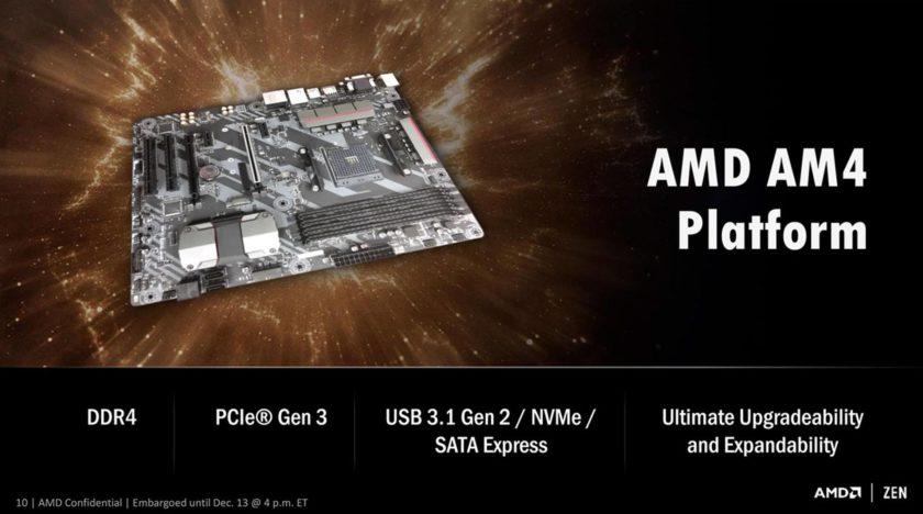 AMD ZEN RYZEN CPU