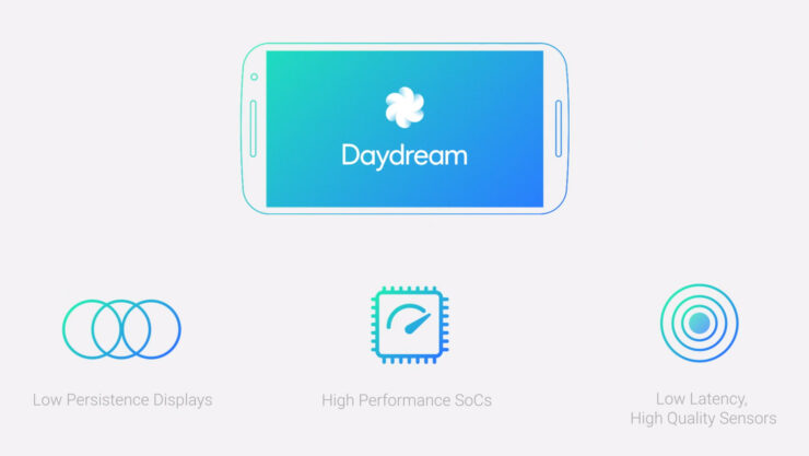 Daydream more than 50 apps