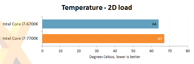 intel-core-i7-7700k_temps_3