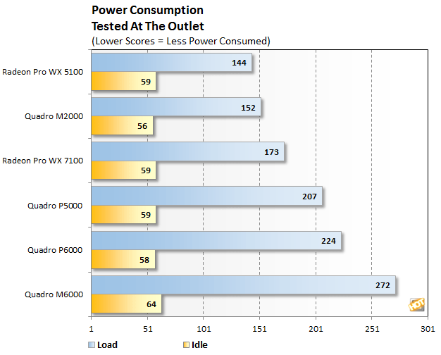 NVIDIA Pascal Quadro P6000_Power Consumption