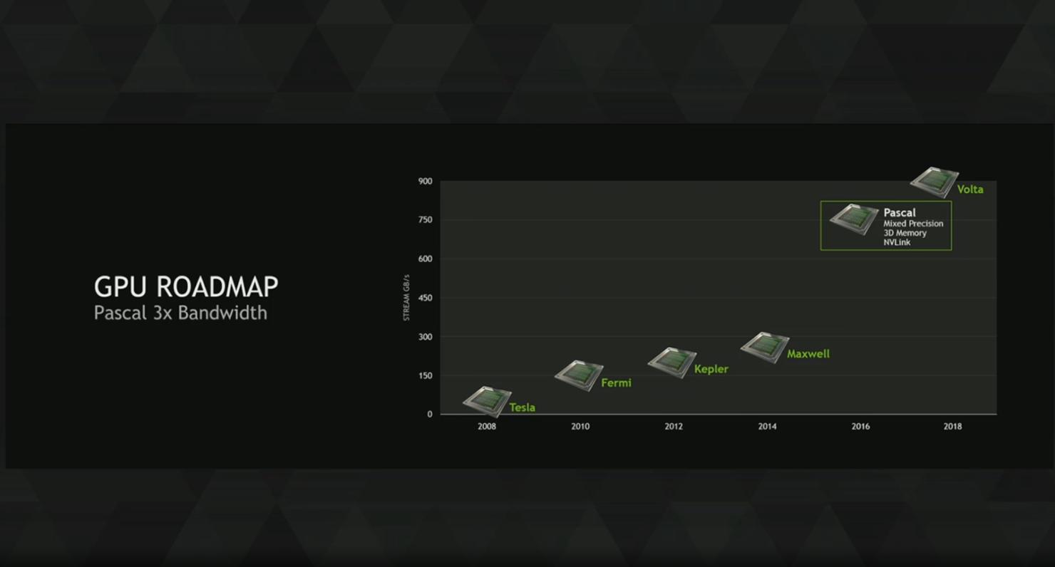 nvidia-volta-v100-gpu-bandwidth