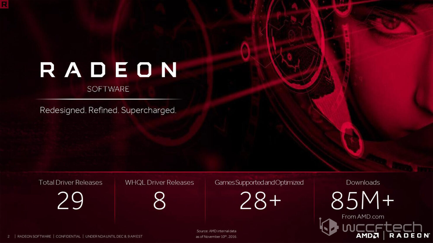 radeon-software-crimson-relive-nda-only-confidential-v4-page-002-copy