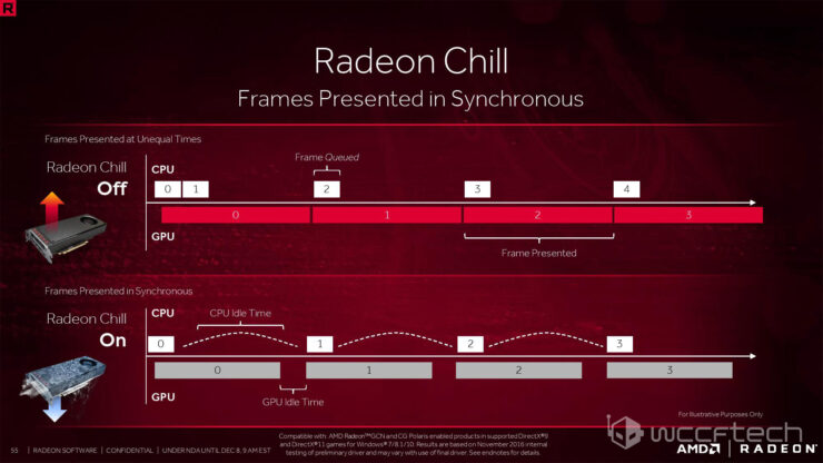 radeon-software-crimson-relive-nda-only-confidential-v4-page-054-copy