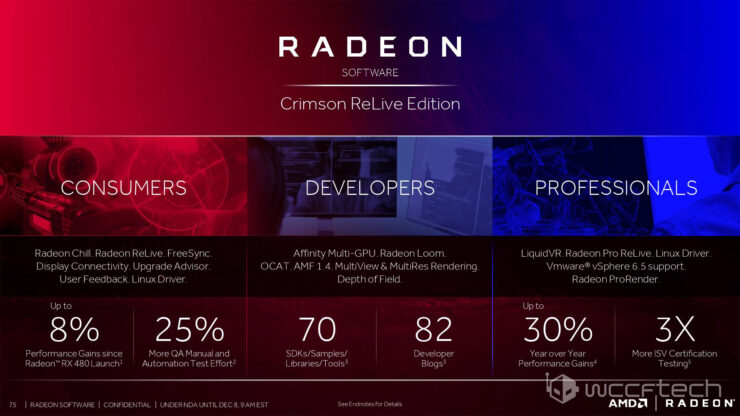radeon-software-crimson-relive-nda-only-confidential-v4-page-074-copy