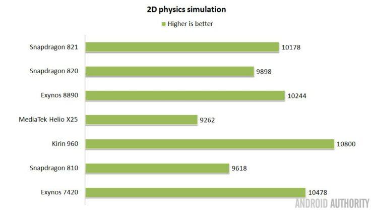 soc-showdown-2016-2d-physics-water-16x9