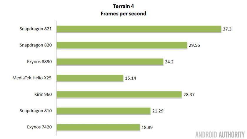 SoC-showdown-2016-terrain4-16x9