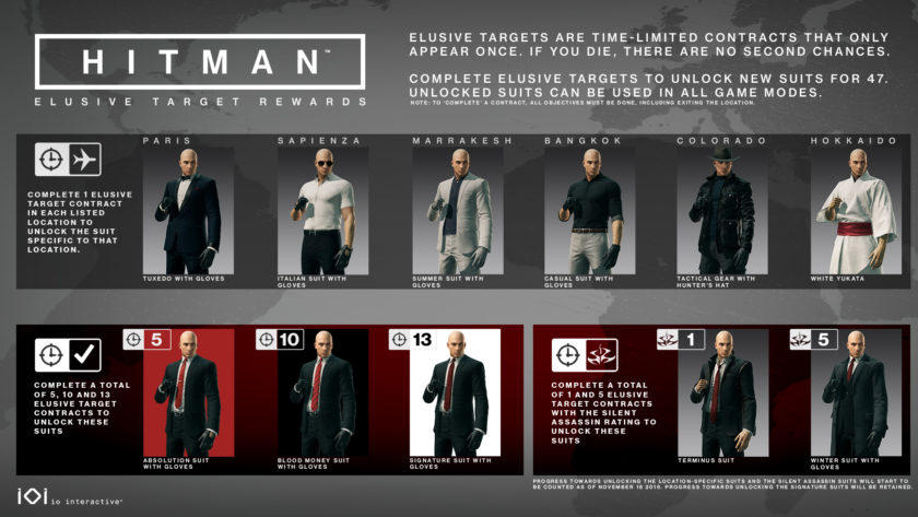 hitman rewards