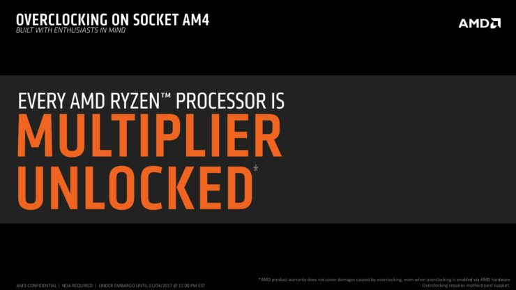 AMD Ryzen CPUs Support 3600MHz DDR4 Memory