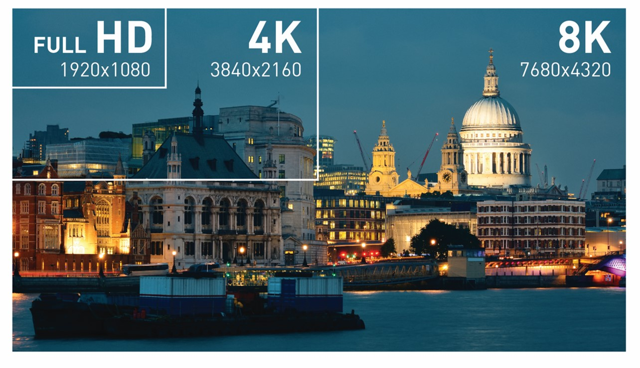 HDMI 2 1 Detailed - 8K@60Hz, 4K@120Hz, Dynamic HDR, Variable