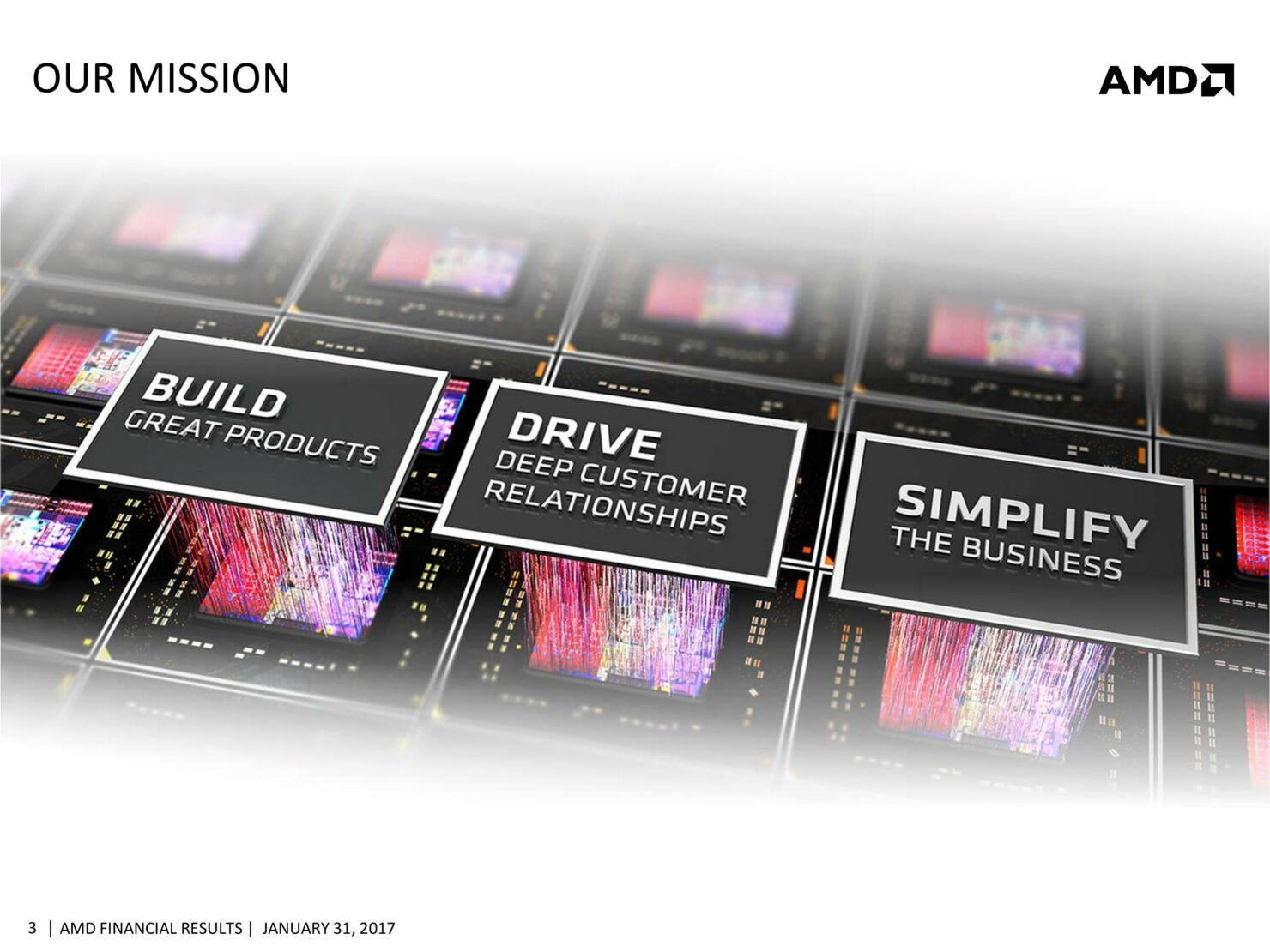 amd-cfo-commentary-slides-q4-16-page-003