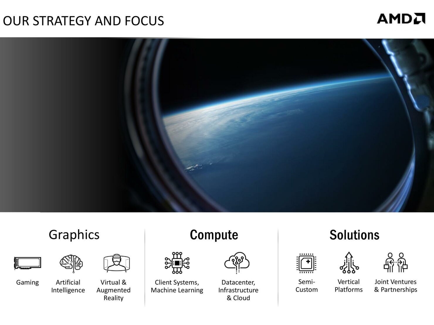 amd-cfo-commentary-slides-q4-16-page-005
