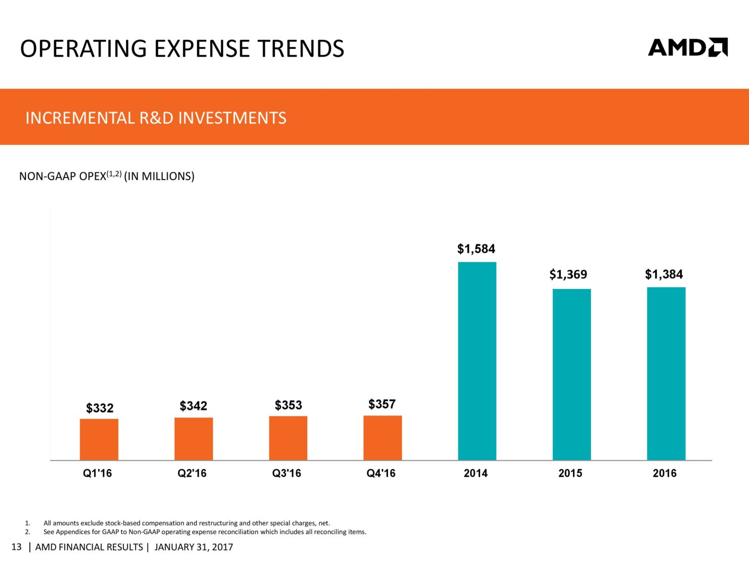 amd-cfo-commentary-slides-q4-16-page-013