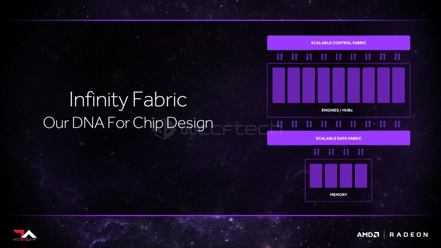 amd-infinity-fabric-2